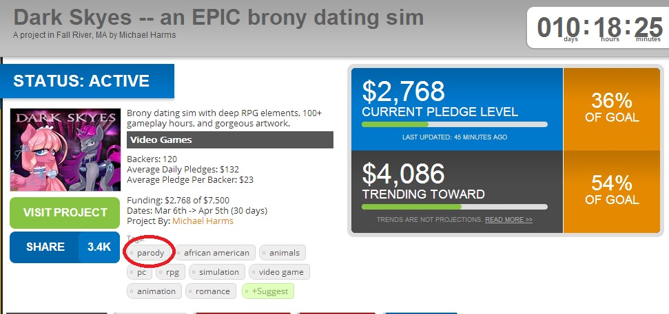 brony dating website