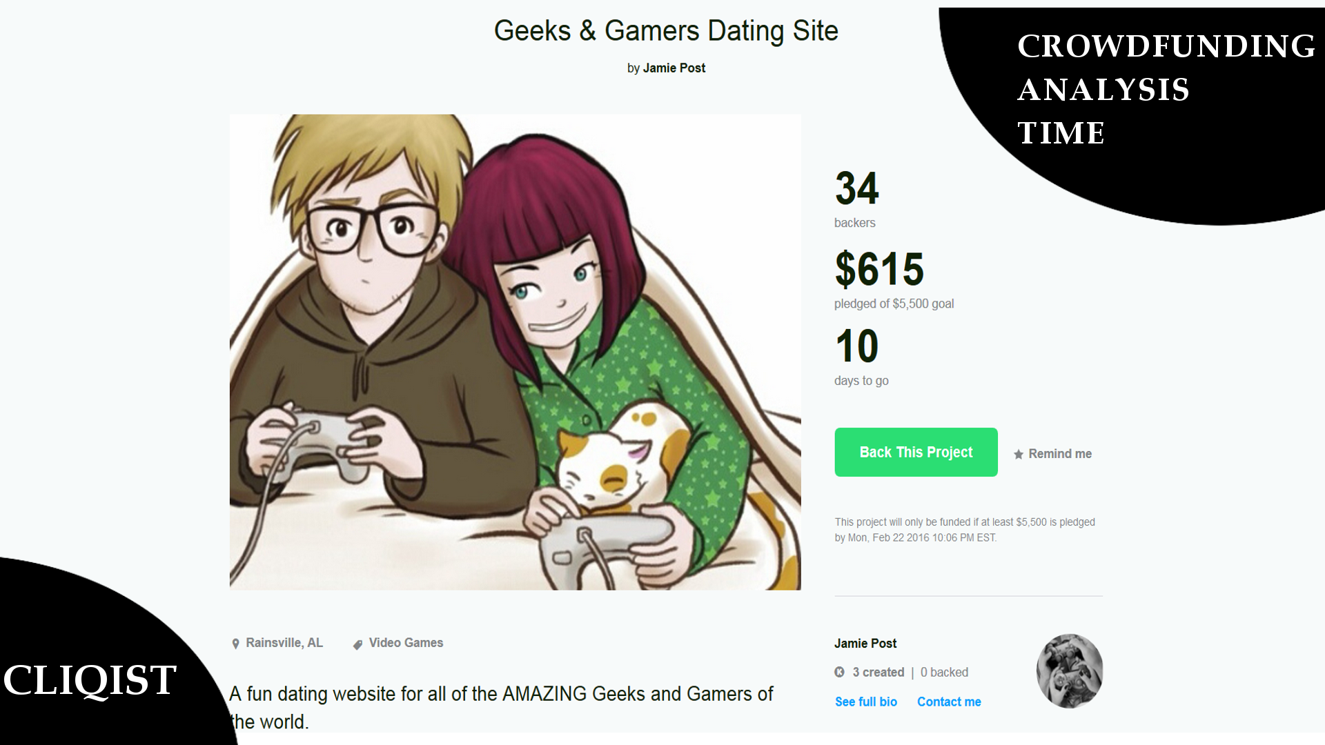Introducing CAT     Crowdfunding Analysis Time     Geeks  amp  Gamers     Cliqist